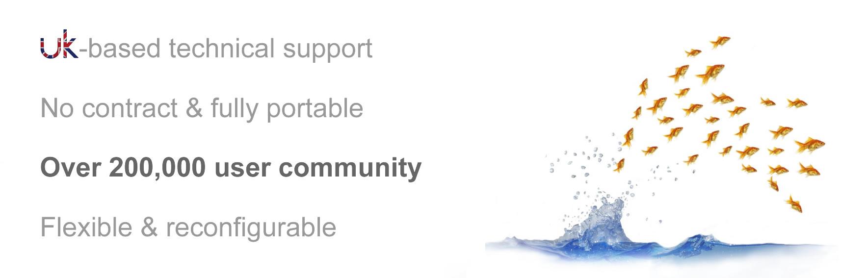 Over 200,000 Magento User Community